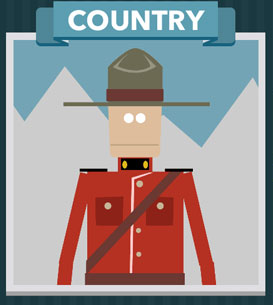 Icomania Answers Country Canada