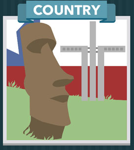 Icomania Answers Country Chile