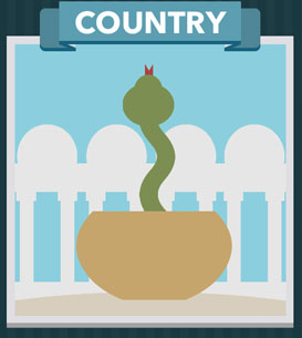 Icomania Answers Country India