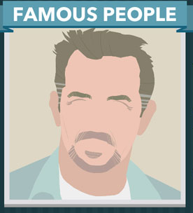 Icomania Answers Famous People Kevin Costner