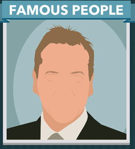 Icomania Answers Famous People Sutherland