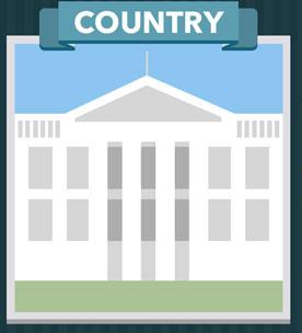 Icomania Answers Country USA