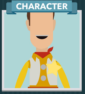 Icomania Answers Character Woody