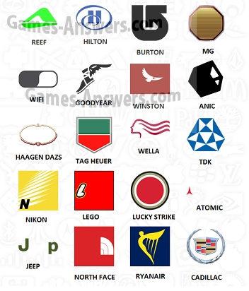 Logos Of Watches And Their Names